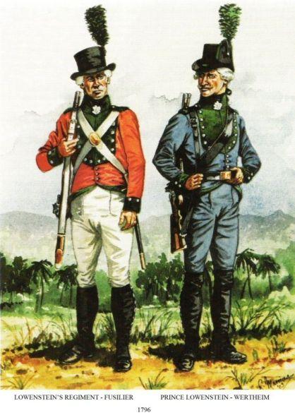 Lowenstein Chasseurs c.1797